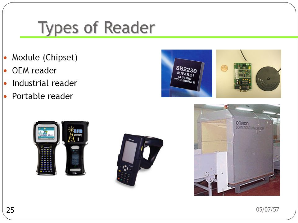 05/07/57 RFID Reader  Reader consists of:  Radio transmitter  Radio receiver  Interface to user or network host  Options:  Integral antenna  In