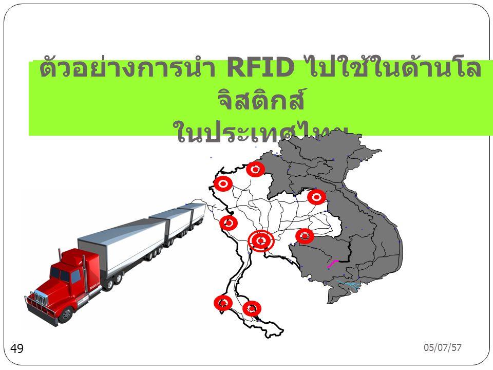 ปัญหาในการพัฒนาระบบโลจิสติกส์ของไทย 05/07/57 48 • กฎหมายน้ำหนักและความสูง รถบรรทุก • กฎหมาย วิธีปฏิบัติเกี่ยวกับพิธี ศุลกากร • กฎหมายที่เอื้อต่อการประกอบ ธุรกิจโลจิสติกส์ • กฎหมายไม่สนับสนุนธุรกรรม อิเล็กทรอนิกส์ ปัญหาด้านกฎหมาย • การขนส่งในปัจจุบันเน้น Mode ที่ มีต้นทุนสูง และขาดการส่งเสริม Mode ที่มีต้นทุนต่ำ • ขาดจุดเชื่อมต่อระหว่าง Mode ทำให้ต้นทุนสูงขึ้น • ขาดโครงสร้างพื้นฐานที่เหมาะสม เช่น ไม่มีรางคู่ ขาดจุดกระจาย สินค้า เป็นต้น ปัญหาด้านโครงสร้างพื้นฐาน • ขาดกำลังคนด้านโลจิสติกส์ที่มี ประสิทธิภาพ • ผู้บริหารขาดความรู้ความเข้าใจ • ขาดหลักสูตรอบรม และอาจารย์ ผู้สอน • ขาดการจัดทำมาตรฐานบุคลากร ปัญหาบุคลากรโลจิสติกส์ • ขาดองค์ความรู้ด้าน Strategic Benefit ของ IT • ข้อมูลไม่มีมาตรฐาน ไม่สามารถ ใช้วางแผน • โครงสร้างพื้นฐานด้าน IT ไม่มี ประสิทธิภาพ • ขาดบุคลากรที่มีความรู้ด้าน IT ปัญหาด้านเทคโนโลยีและฐานข้อมูล • ขาดความรู้ความเข้าใจที่จำเป็นต่อ การดำเนินงาน • ซอฟแวร์เฉพาะด้านที่ใช้มีราคาสูง • ไม่สามารถเข้าถึงแหล่งเงินทุนจาก ธนาคาร ปัญหาด้านผู้ให้บริการด้านโลจิสติกส์