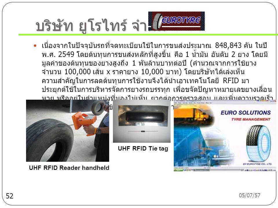 05/07/57 ซิเมนต์ไทยโลจิสติกส์ จำกัด  บริษัทเป็นหนึ่งในผู้ให้บริการโลจิสติกส์รายใหญ่ของประเทศไทย และเป็นหนึ่งบริษัทในเครือปูนซิเมนต์ไทย ที่มุ่งมั่นเป็นองค์กรแห่ง นวัตกรรม ล่าสุดประสบความสำเร็จอย่างมากในการนำเอา เทคโนโลยีอาร์เอฟไอดี มาใช้ในการจัดการรถบรรทุกของซัพพลาย เออร์ เพื่อแก้ไขปัญหาด้านเอกสารจำนวนมากและเพิ่มประสิทธิภาพ ในการขนส่ง 51