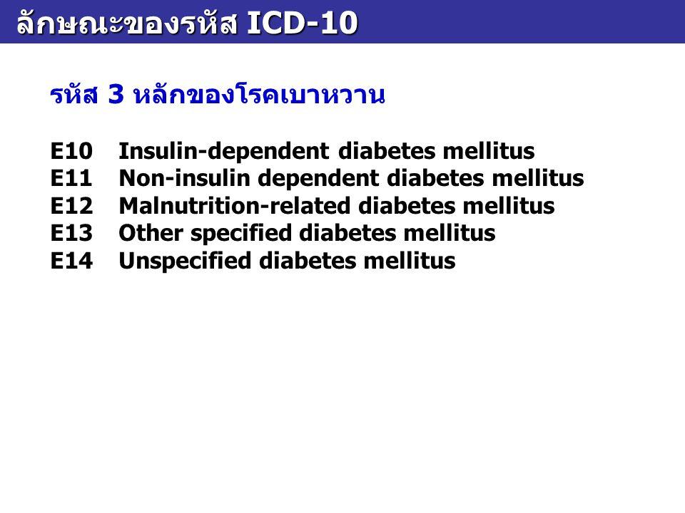 ลักษณะของรหัส ICD-10 ลักษณะของรหัส ICD-10 รหัส 3 หลักของโรคเบาหวาน E10Insulin-dependent diabetes mellitus E11Non-insulin dependent diabetes mellitus E