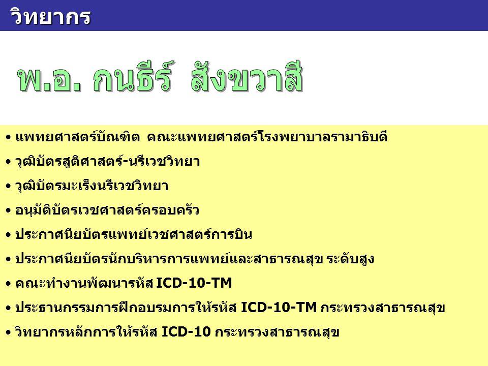 หนังสือชุด ICD-10-TM หนังสือชุด ICD-10-TM Volume 1:Tabular list of diseases Volume 2:Alphabetical index of diseases Volume 3:Procedural codes Volume 4:Alphabetical index of procedural codes Volume 5:Standard coding guidelines