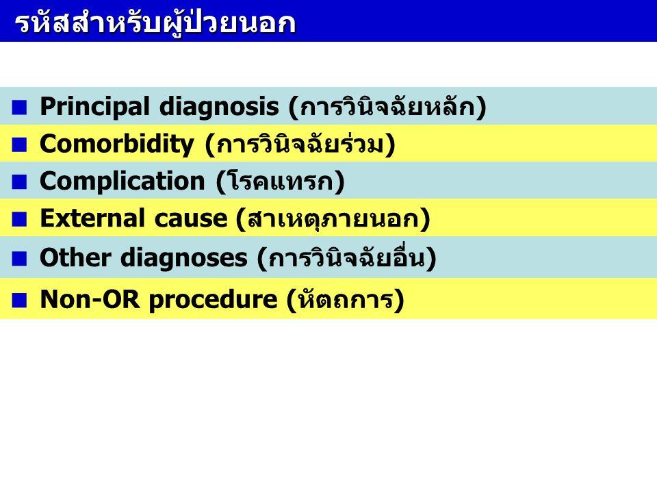 รหัสสำหรับผู้ป่วยนอก รหัสสำหรับผู้ป่วยนอก  Principal diagnosis (การวินิจฉัยหลัก)  Comorbidity (การวินิจฉัยร่วม)  Complication (โรคแทรก)  External