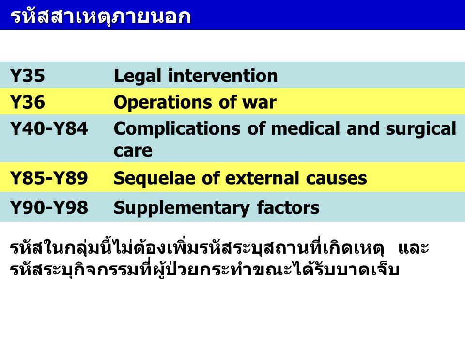รหัสสาเหตุภายนอก รหัสสาเหตุภายนอก Y35 Legal intervention Y36 Operations of war Y40-Y84 Complications of medical and surgical care Y85-Y89 Sequelae of