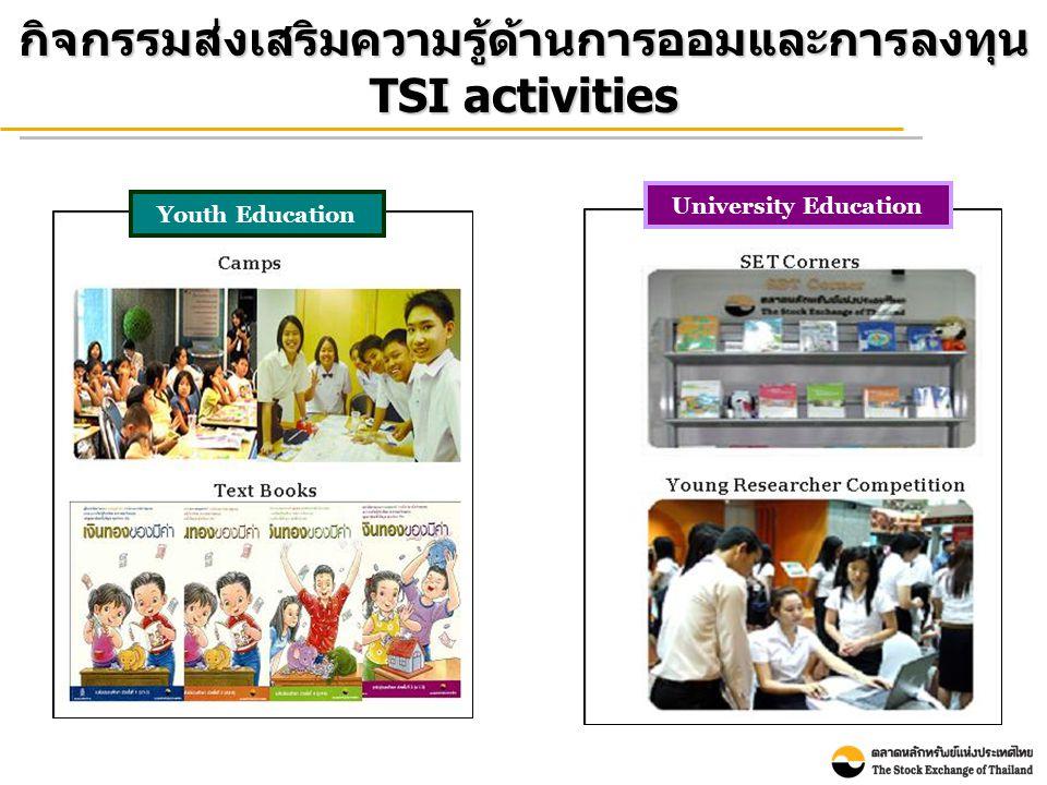 Youth Education University Education กิจกรรมส่งเสริมความรู้ด้านการออมและการลงทุน TSI activities