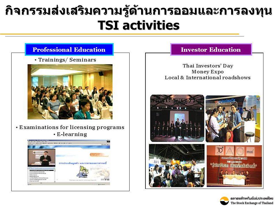 Professional EducationInvestor Education กิจกรรมส่งเสริมความรู้ด้านการออมและการลงทุน TSI activities