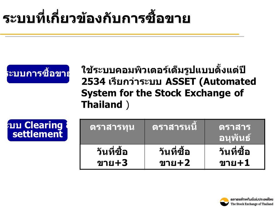 วัน - เวลาทำการซื้อขายหลักทรัพย์ Off-hour Trading and Market Runoff Period Call Market Afternoon Trading Session Pre - Opening II IntermissionTrading Session IPre - Opening I 9.30 T1 12.3014.00 T3T2 17.0016.30 T1 เป็นเวลาที่ได้รับการสุ่มเพื่อเลือกหาเวลาเปิดในช่วง 9.55 – 10.00 น.
