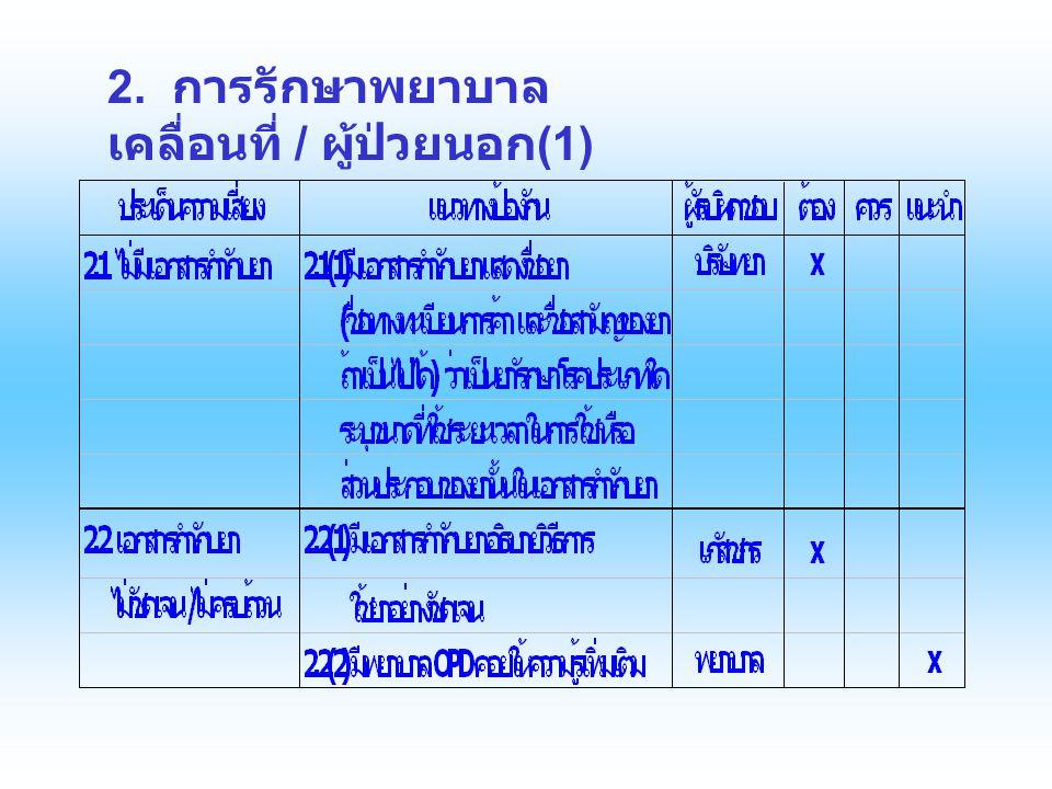 2. การรักษาพยาบาล เคลื่อนที่ / ผู้ป่วยนอก (1)