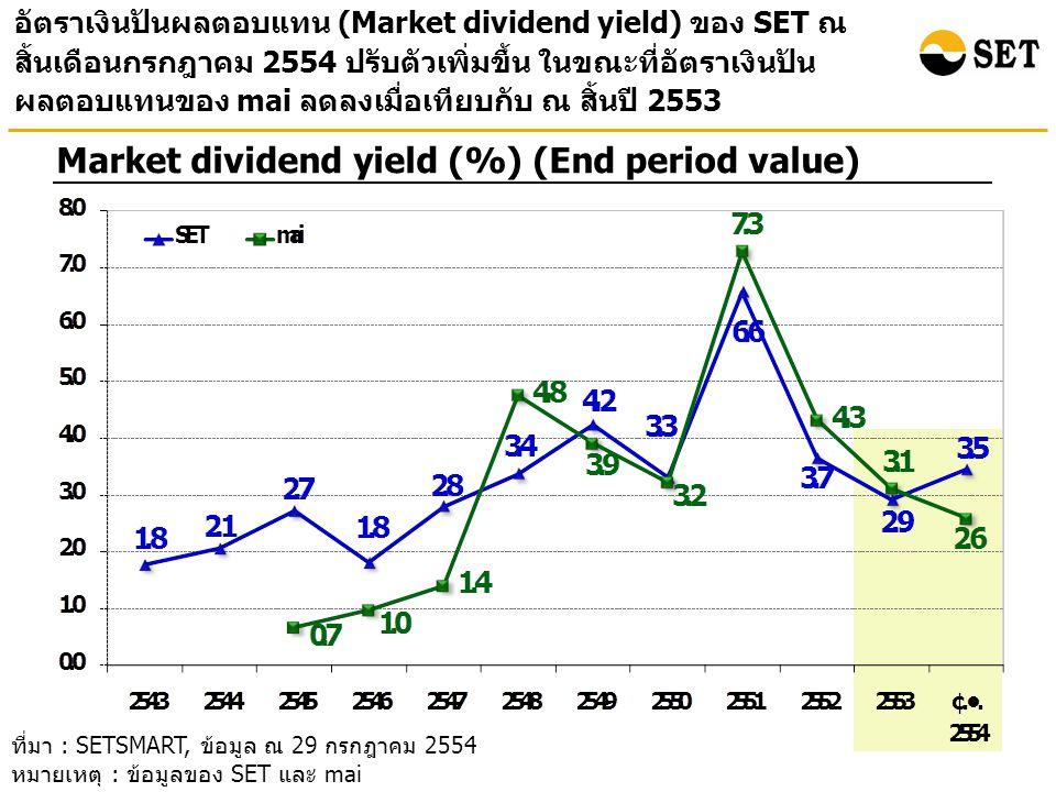 อัตราเงินปันผลตอบแทน (Market dividend yield) ของ SET ณ สิ้นเดือนกรกฎาคม 2554 ปรับตัวเพิ่มขึ้น ในขณะที่อัตราเงินปัน ผลตอบแทนของ mai ลดลงเมื่อเทียบกับ ณ สิ้นปี 2553 Market dividend yield (%) (End period value) ที่มา : SETSMART, ข้อมูล ณ 29 กรกฎาคม 2554 หมายเหตุ : ข้อมูลของ SET และ mai