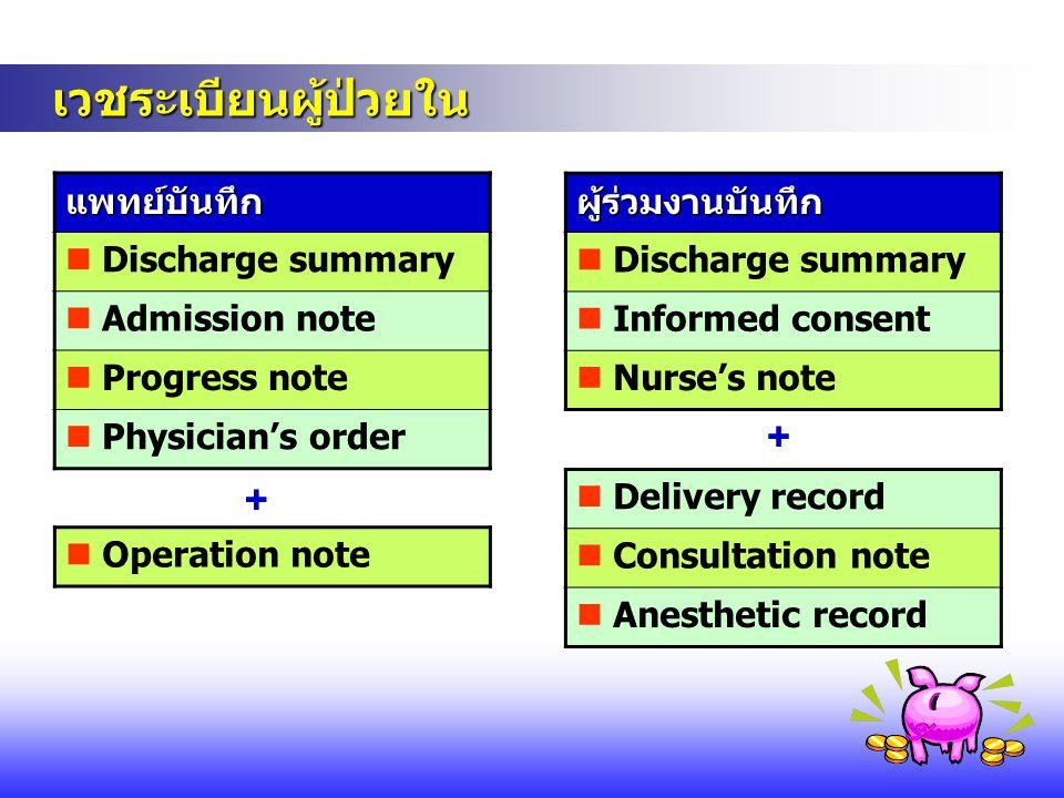เวชระเบียนผู้ป่วยใน เวชระเบียนผู้ป่วยในแพทย์บันทึก  Discharge summary  Admission note  Progress note  Physician's order ผู้ร่วมงานบันทึก  Dischar