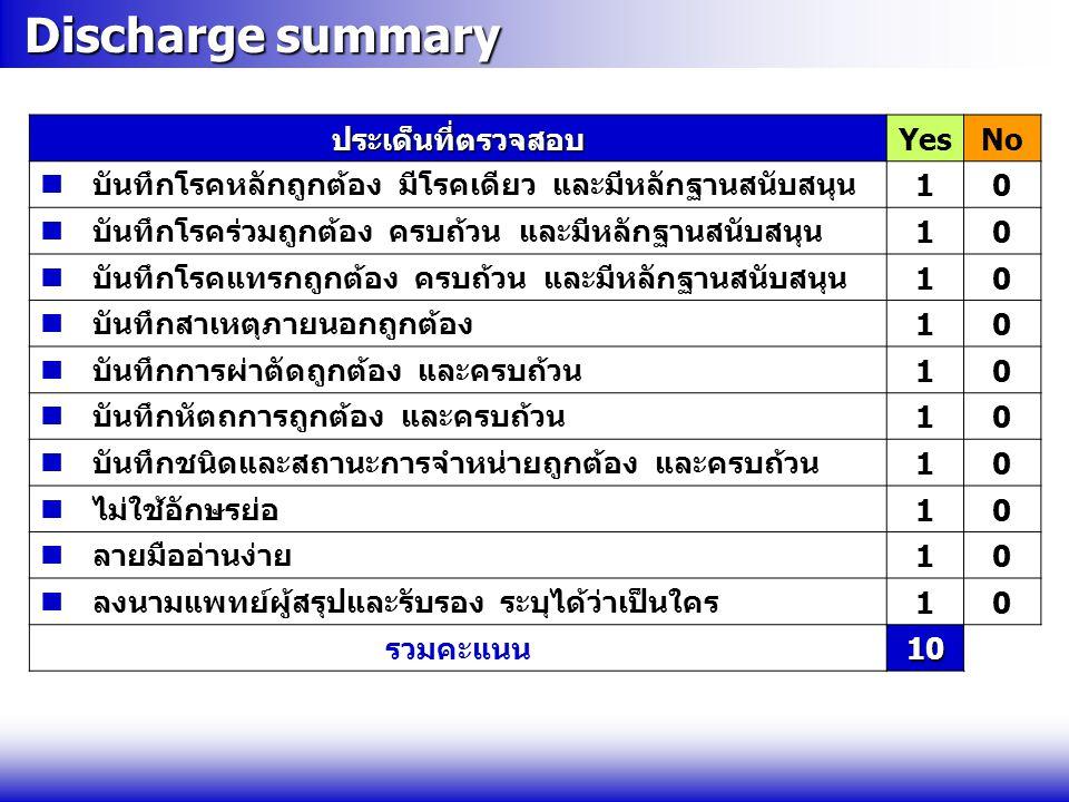 Discharge summary Discharge summaryประเด็นที่ตรวจสอบYesNo  บันทึกโรคหลักถูกต้อง มีโรคเดียว และมีหลักฐานสนับสนุน10  บันทึกโรคร่วมถูกต้อง ครบถ้วน และม