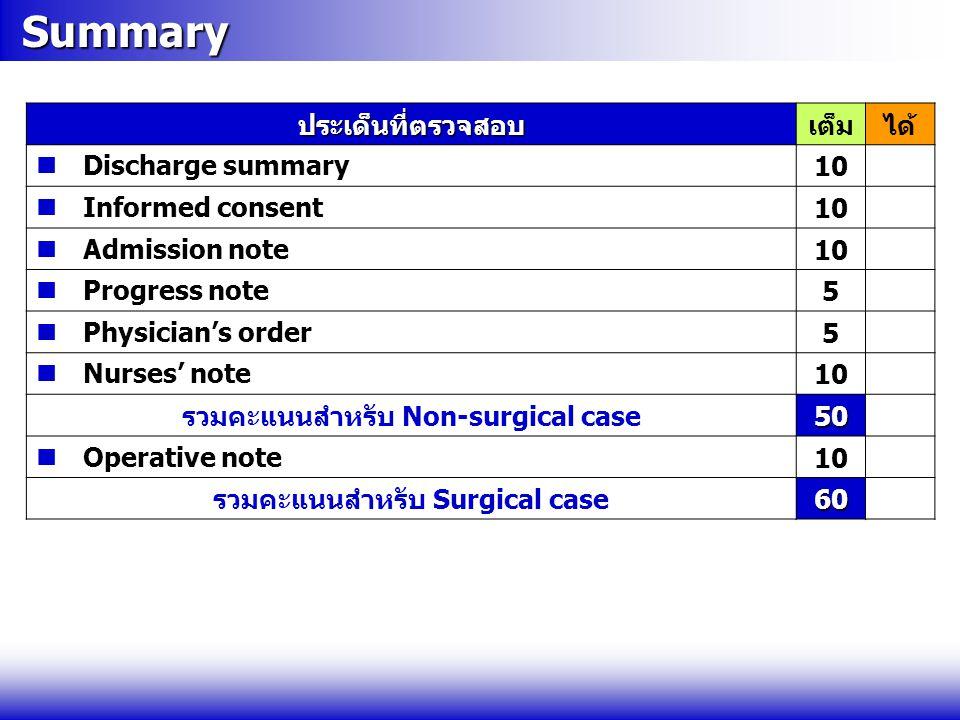 Summary Summaryประเด็นที่ตรวจสอบเต็มได้  Discharge summary10  Informed consent10  Admission note10  Progress note5  Physician's order5  Nurses'