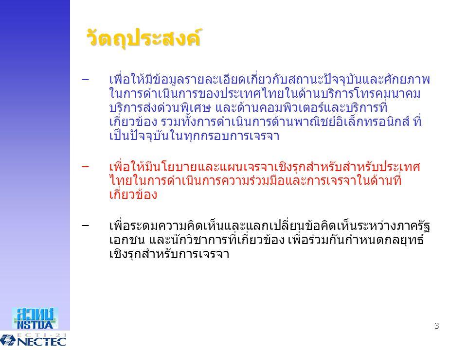 3 วัตถุประสงค์ –เพื่อให้มีข้อมูลรายละเอียดเกี่ยวกับสถานะปัจจุบันและศักยภาพ ในการดำเนินการของประเทศไทยในด้านบริการโทรคมนาคม บริการส่งด่วนพิเศษ และด้านค