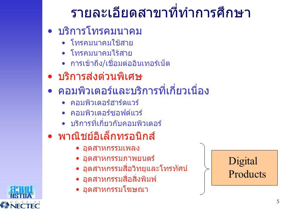 5 รายละเอียดสาขาที่ทำการศึกษา •บริการโทรคมนาคม •โทรคมนาคมใช้สาย •โทรคมนาคมไร้สาย •การเข้าถึง/เชื่อมต่ออินเทอร์เน็ต •บริการส่งด่วนพิเศษ •คอมพิวเตอร์และ