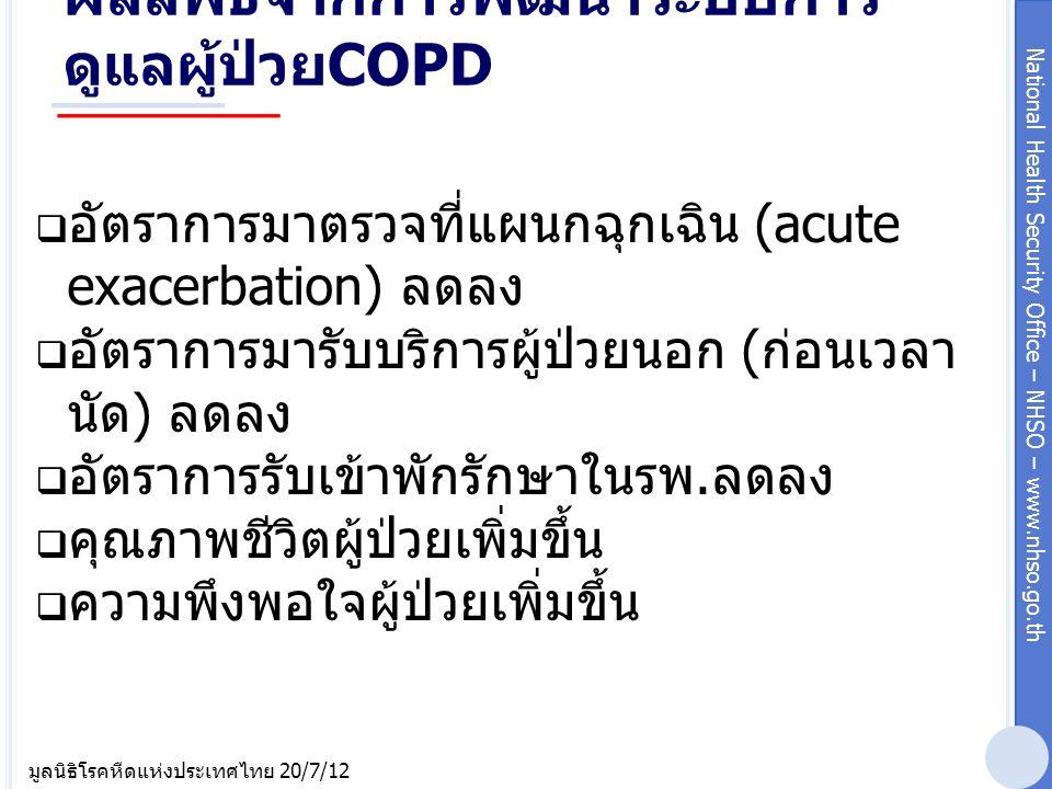 National Health Security Office – NHSO – www.nhso.go.th มูลนิธิโรคหืดแห่งประเทศไทย 20/7/12 ผลลัพธ์จากการพัฒนาระบบการ ดูแลผู้ป่วย COPD  อัตราการมาตรวจ