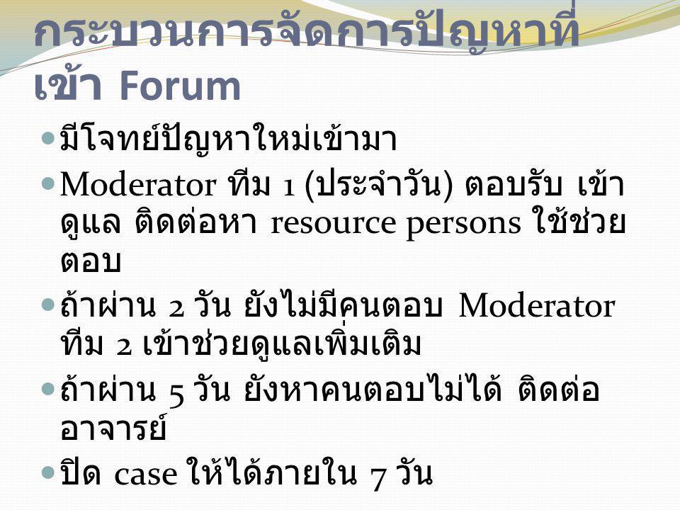 กระบวนการจัดการปัญหาที่ เข้า Forum  มีโจทย์ปัญหาใหม่เข้ามา  Moderator ทีม 1 ( ประจำวัน ) ตอบรับ เข้า ดูแล ติดต่อหา resource persons ใช้ช่วย ตอบ  ถ้