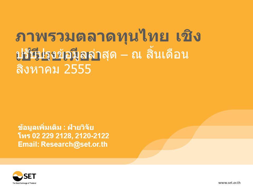 ภาพรวมตลาดทุนไทย เชิง เปรียบเทียบ ปรับปรุงข้อมูลล่าสุด – ณ สิ้นเดือน สิงหาคม 2555 ข้อมูลเพิ่มเติม : ฝ่ายวิจัย โทร 02 229 2128, 2120-2122 Email: Research@set.or.th