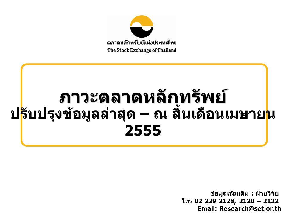 Foreign net buy and SET Index ณ สิ้นเดือนเมษายน 2555 SET Index ปิดที่ 1,228.49 จุด เพิ่มขึ้นจากสิ้นเดือนมีนาคม 2555 ที่ 1,196.77 จุด โดยนัก ลงทุนต่างประเทศมีฐานะเป็นผู้ซื้อสุทธิ 1.24 พันล้านบาทใน เดือนเมษายน 2555 ที่มา : SETSMART, ข้อมูล ณ 30 เมษายน 2555 * หมายเหตุ : *3mma ย่อมาจาก 3 month moving average ข้อมูลของสามเดือนล่าสุดจะถูกเฉลี่ย เข้าด้วยกัน โดยข้อมูลรวมของทั้ง SET และ mai เม.