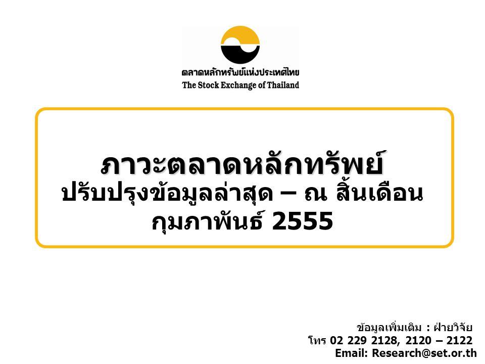 Foreign net buy and SET Index ณ สิ้นเดือนกุมภาพันธ์ 2555 SET Index ปิดที่ 1,160.9 จุด เพิ่มขึ้นจากสิ้นเดือนมกราคม 2555 ที่ 1,083.97 จุด โดยนัก ลงทุนต่างประเทศมีฐานะเป็นผู้ซื้อสุทธิ 46.5 พันล้านบาทใน เดือนกุมภาพันธ์ 2555 ที่มา : SETSMART, ข้อมูล ณ 29 กุมภาพันธ์ 2555 * หมายเหตุ : *3mma ย่อมาจาก 3 month moving average ข้อมูลของสามเดือนล่าสุดจะถูกเฉลี่ยเข้าด้วยกัน โดย ข้อมูลรวมของทั้ง SET และ mai