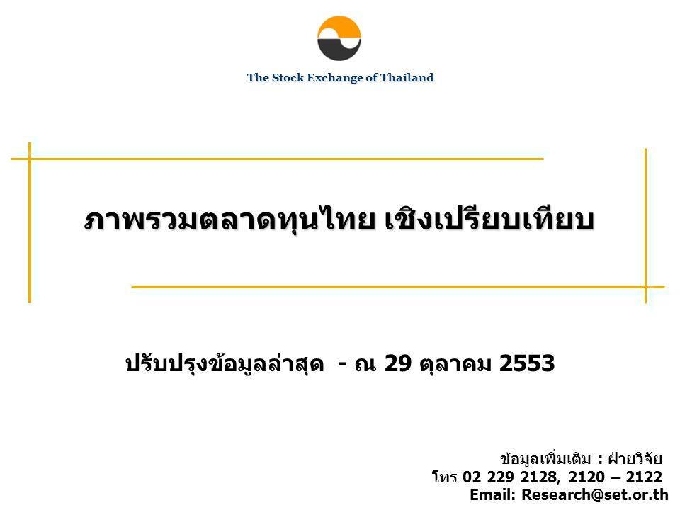 The Stock Exchange of Thailand ภาพรวมตลาดทุนไทย เชิงเปรียบเทียบ ปรับปรุงข้อมูลล่าสุด - ณ 29 ตุลาคม 2553 ข้อมูลเพิ่มเติม : ฝ่ายวิจัย โทร 02 229 2128, 2120 – 2122 Email: Research@set.or.th