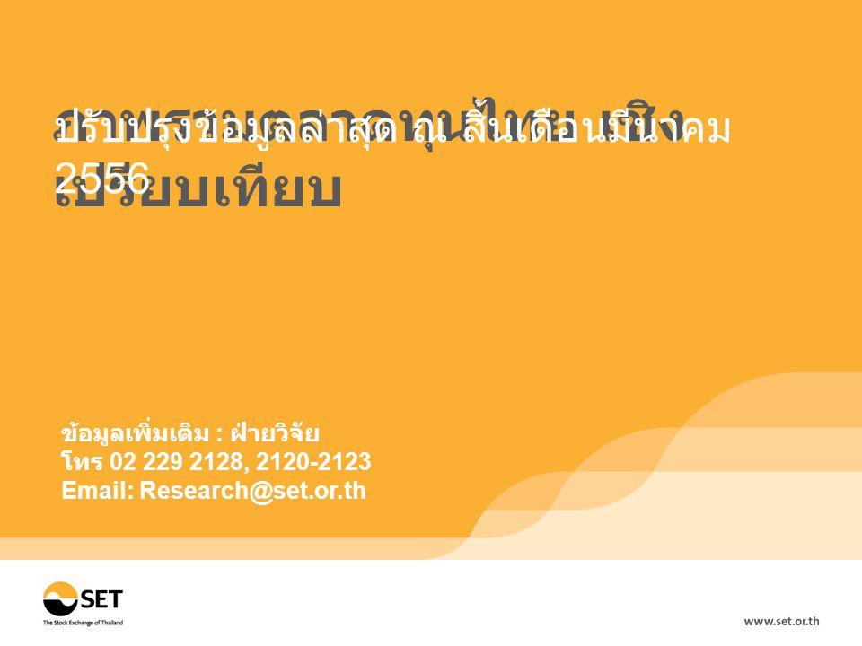 ภาพรวมตลาดทุนไทย เชิง เปรียบเทียบ ปรับปรุงข้อมูลล่าสุด ณ สิ้นเดือนมีนาคม 2556 ข้อมูลเพิ่มเติม : ฝ่ายวิจัย โทร 02 229 2128, 2120-2123 Email: Research@set.or.th