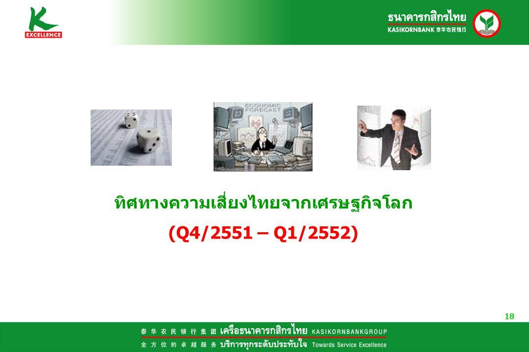 18 ทิศทางความเสี่ยงไทยจากเศรษฐกิจโลก (Q4/2551 – Q1/2552)