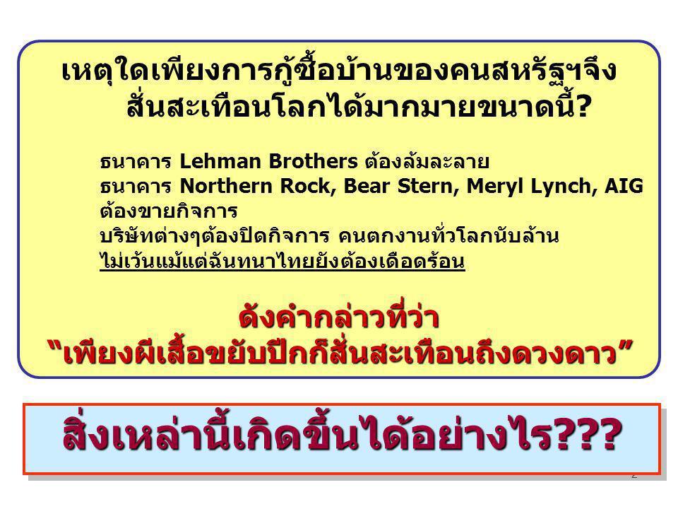 2 เหตุใดเพียงการกู้ซื้อบ้านของคนสหรัฐฯจึง สั่นสะเทือนโลกได้มากมายขนาดนี้? ธนาคาร Lehman Brothers ต้องล้มละลาย ธนาคาร Northern Rock, Bear Stern, Meryl