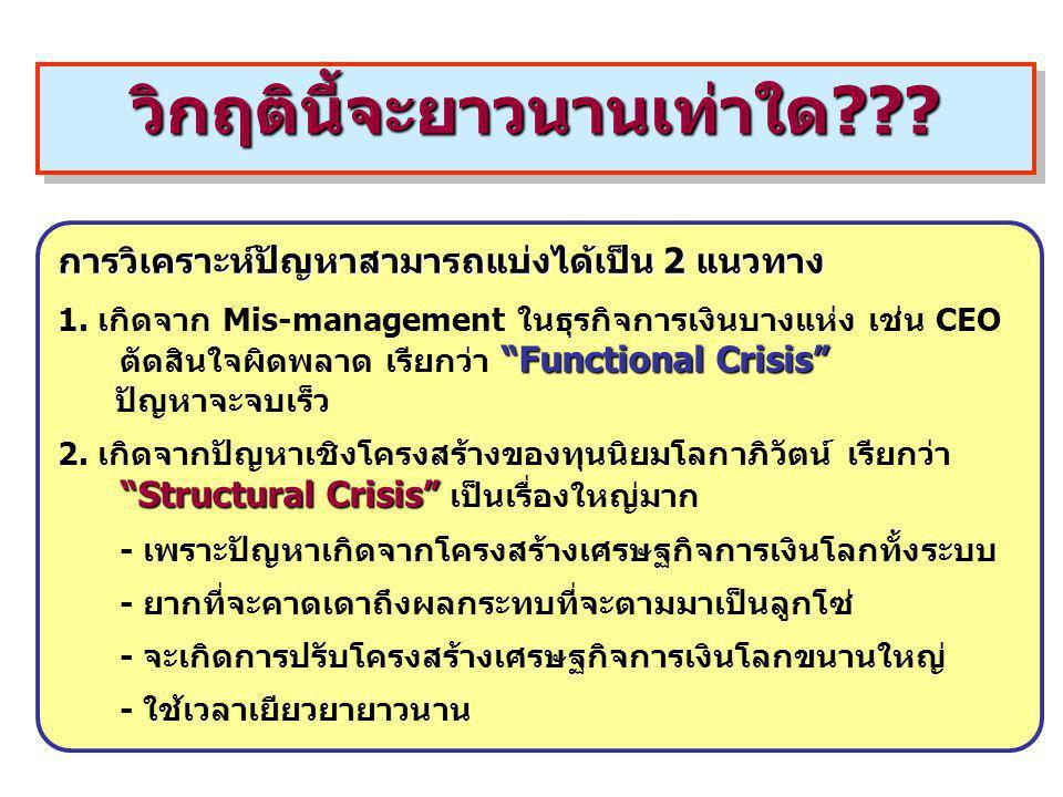 """3 การวิเคราะห์ปัญหาสามารถแบ่งได้เป็น 2 แนวทาง """"Functional Crisis"""" 1. เกิดจาก Mis-management ในธุรกิจการเงินบางแห่ง เช่น CEO ตัดสินใจผิดพลาด เรียกว่า """""""
