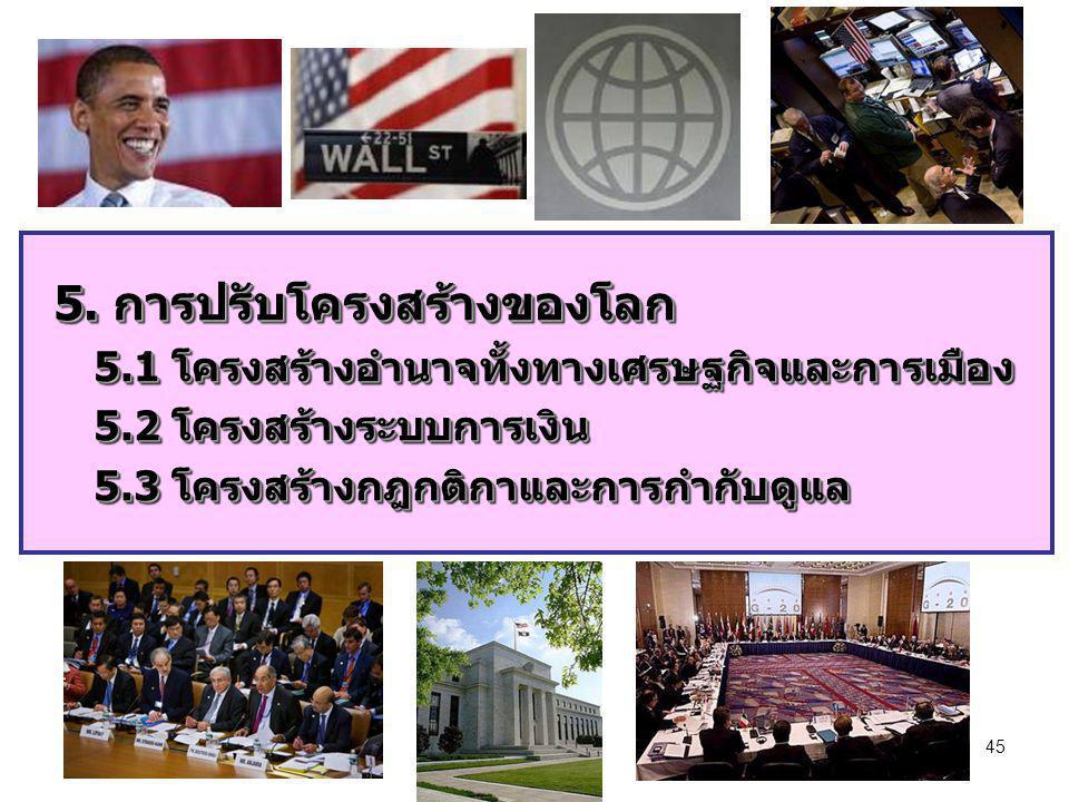 45 5. การปรับโครงสร้างของโลก 5. การปรับโครงสร้างของโลก 5.1 โครงสร้างอำนาจทั้งทางเศรษฐกิจและการเมือง 5.2 โครงสร้างระบบการเงิน 5.3 โครงสร้างกฎกติกาและกา