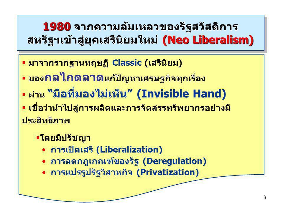9  นโยบายส่งเสริมตลาดเสรีและลดบทบาทการแทรกแซงเศรษฐกิจ ของรัฐ เช่น  เปิดเสรีทางการเงิน  เปิดเสรีทางการค้า  เปิดเสรีการลงทุนระหว่างประเทศ  แปรรูปองค์กรภาครัฐไปสู่เอกชน  ลดกฎเกณฑ์และการกำกับดูแล โดยในทางปฏิบัติใช้ร่วมกันระหว่าง IMF, World Bank และ กระทรวงการคลัง เพื่อเป็นกุญแจสำคัญในการเปิดพื้นที่ประเทศ กำลังพัฒนา เพื่อการค้าและธุรกิจของสหรัฐฯ 1989 จอห์น วิลเลียมสัน ผู้ให้กำเนิด ฉันทามติวอชิงตัน กลุ่มผู้คัดค้านเชื่อว่าผลของนโยบายจะนำพาเศรษฐกิจ ประเทศกำลังพัฒนาไปสู่หายนะในที่สุด กลุ่มผู้คัดค้านเชื่อว่าผลของนโยบายจะนำพาเศรษฐกิจ ประเทศกำลังพัฒนาไปสู่หายนะในที่สุด