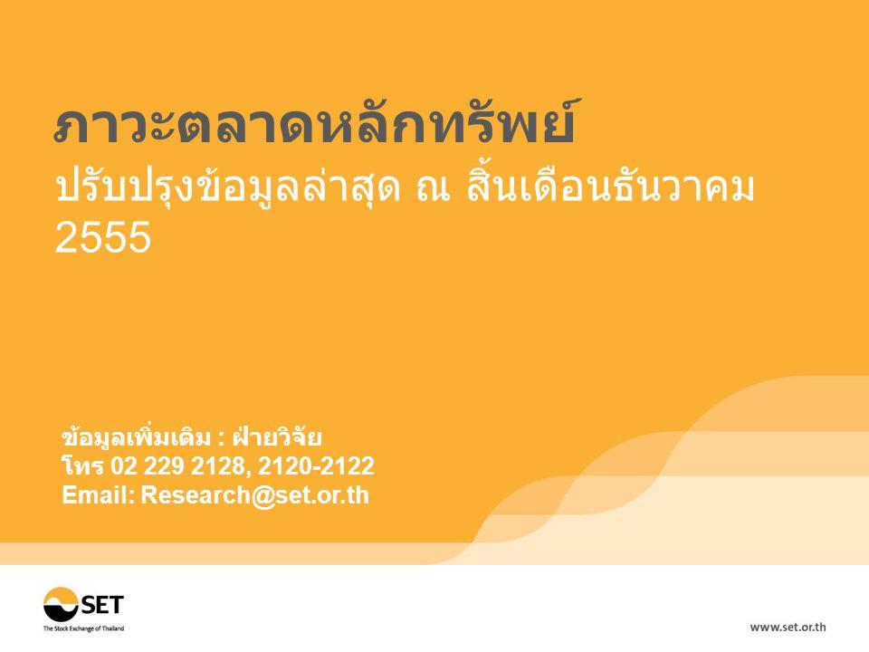 ภาวะตลาดหลักทรัพย์ ปรับปรุงข้อมูลล่าสุด ณ สิ้นเดือนธันวาคม 2555 ข้อมูลเพิ่มเติม : ฝ่ายวิจัย โทร 02 229 2128, 2120-2122 Email: Research@set.or.th