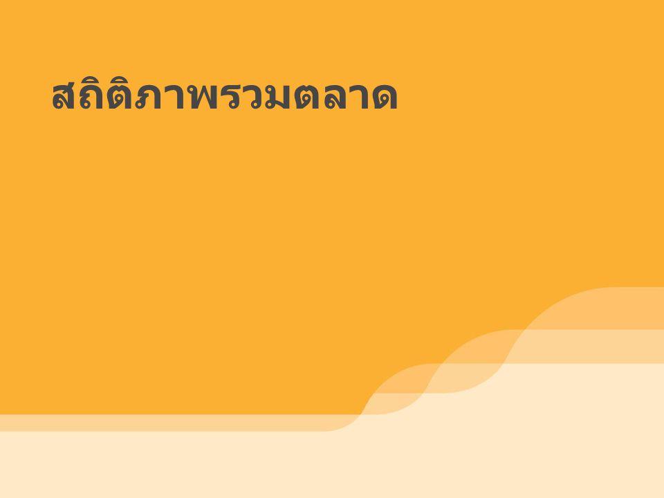 ที่มา : SETSMART และ SET website, ข้อมูล ณ 28 ธันวาคม 2555 หมายเหตุ : บริษัทจดทะเบียนในที่นี้ไม่รวมกองทุนรวมอสังหาริมทรัพย์ บริษัทที่มีการปรับโครงสร้างหรือเปลี่ยนชื่อจะไม่ถือว่าเป็นบริษัทจดทะเบียน เข้าใหม่ 4 Number of new and existing listed companies (SET and mai) Newly-listed companies Listed companies สถิติภาพรวมตลาด ในช่วงปี 2555 มีบริษัทเข้าจดทะเบียนใหม่ 18 บริษัท ในขณะที่มี 5 บริษัทเพิกถอนจากตลาดหลักทรัพย์แห่งประเทศไทย ทำให้มีจำนวน บริษัทจดทะเบียน ทั้งหมด 558 บริษัท