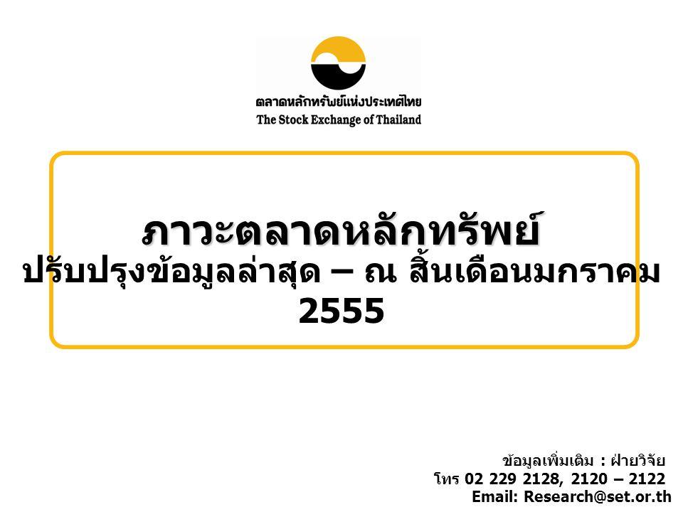 Foreign net buy and SET Index ณ สิ้นเดือนมกราคม 2555 SET Index ปิดที่ 1,083.97 จุด เพิ่มขึ้น จากสิ้นปี 2554 ที่ 1,025.32 จุด โดยนักลงทุนต่างประเทศมีฐานะเป็นผู้ ซื้อสุทธิ 2.96 พันล้านบาทในเดือนมกราคม 2555 ที่มา : SETSMART, ข้อมูล ณ 31 มกราคม 2555 * หมายเหตุ : *3mma ย่อมาจาก 3 month moving average ข้อมูลของสามเดือนล่าสุดจะถูกเฉลี่ยเข้าด้วยกัน โดย ข้อมูลรวมของทั้ง SET และ mai