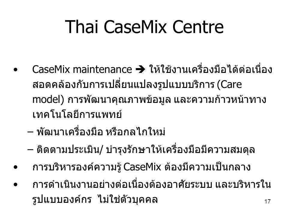 17 Thai CaseMix Centre •CaseMix maintenance  ให้ใช้งานเครื่องมือได้ต่อเนื่อง สอดคล้องกับการเปลี่ยนแปลงรูปแบบบริการ (Care model) การพัฒนาคุณภาพข้อมูล และความก้าวหน้าทาง เทคโนโลยีการแพทย์ –พัฒนาเครื่องมือ หรือกลไกใหม่ –ติดตามประเมิน/ บำรุงรักษาให้เครื่องมือมีความสมดุล •การบริหารองค์ความรู้ CaseMix ต้องมีความเป็นกลาง •การดำเนินงานอย่างต่อเนื่องต้องอาศัยระบบ และบริหารใน รูปแบบองค์กร ไม่ใช่ตัวบุคคล