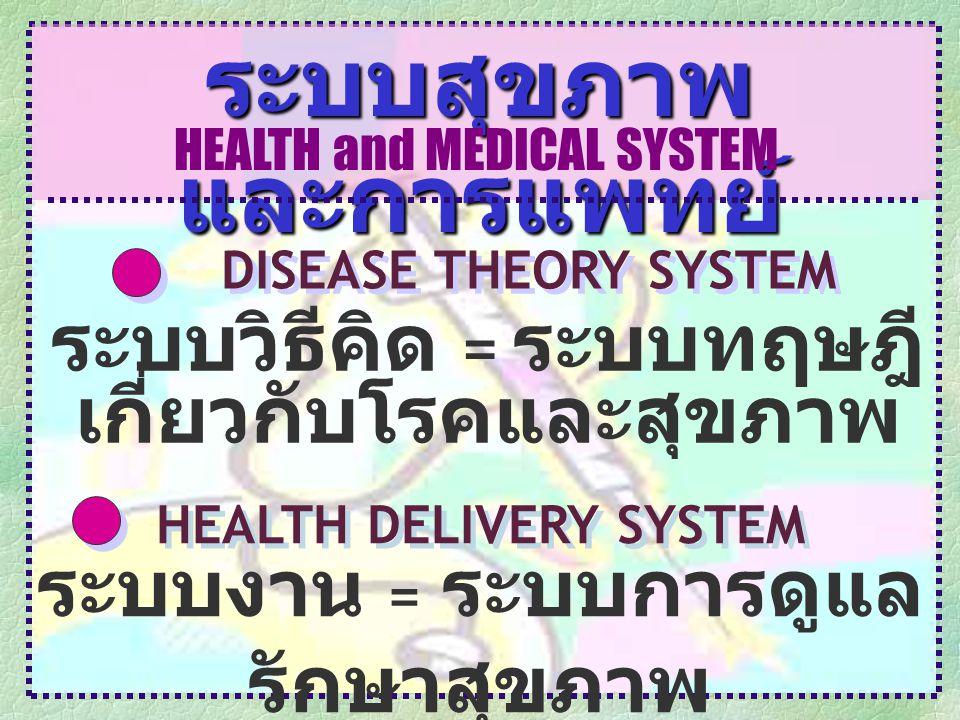 DISEASE THEORY SYSTEM ระบบสุขภาพ และการแพทย์ HEALTH and MEDICAL SYSTEM ระบบงาน = ระบบการดูแล รักษาสุขภาพ HEALTH DELIVERY SYSTEM ระบบวิธีคิด = ระบบทฤษฎ