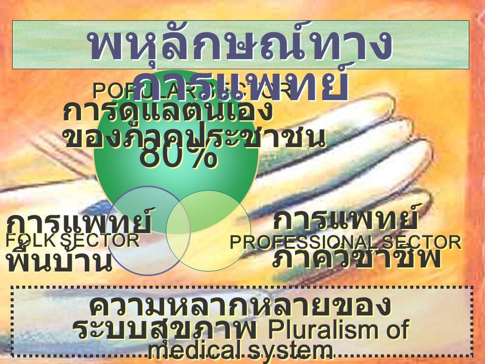 ปฏิรูปบริการ: เน้น มาตรการทางการเงิน ปฏิรูประบบสุขภาพ: เน้นการขับเคลื่อน สังคมและประสานพลัง พลัง สังคม พลัง การเมือง พลัง วิชาการ