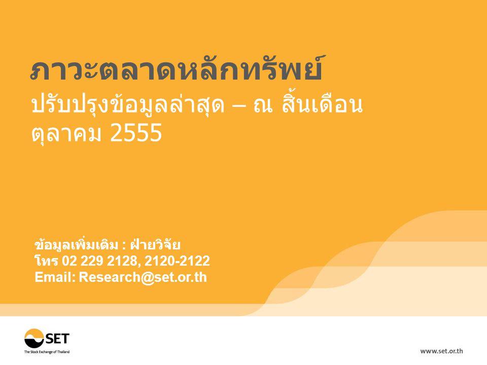 ภาวะตลาดหลักทรัพย์ ปรับปรุงข้อมูลล่าสุด – ณ สิ้นเดือน ตุลาคม 2555 ข้อมูลเพิ่มเติม : ฝ่ายวิจัย โทร 02 229 2128, 2120-2122 Email: Research@set.or.th