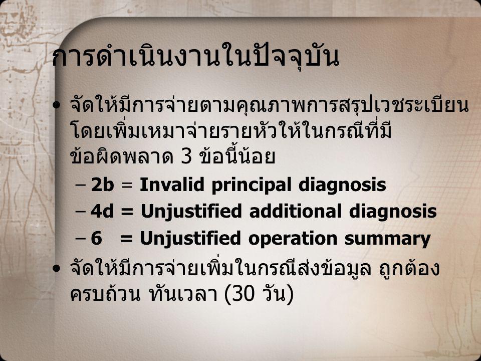 การดำเนินงานในปัจจุบัน •จัดให้มีการจ่ายตามคุณภาพการสรุปเวชระเบียน โดยเพิ่มเหมาจ่ายรายหัวให้ในกรณีที่มี ข้อผิดพลาด 3 ข้อนี้น้อย –2b = Invalid principal diagnosis –4d = Unjustified additional diagnosis –6 = Unjustified operation summary •จัดให้มีการจ่ายเพิ่มในกรณีส่งข้อมูล ถูกต้อง ครบถ้วน ทันเวลา (30 วัน)