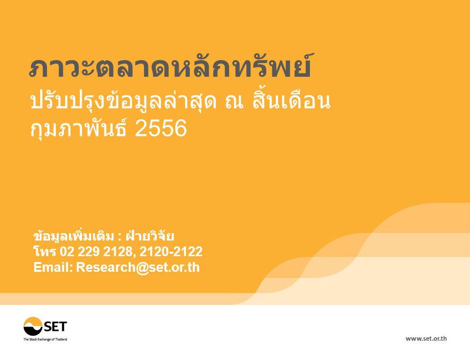 ภาวะตลาดหลักทรัพย์ ปรับปรุงข้อมูลล่าสุด ณ สิ้นเดือน กุมภาพันธ์ 2556 ข้อมูลเพิ่มเติม : ฝ่ายวิจัย โทร 02 229 2128, 2120-2122 Email: Research@set.or.th
