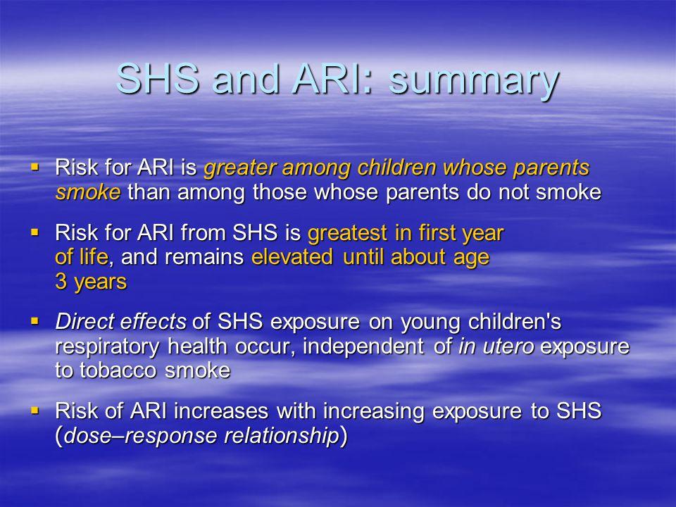 การศึกษาควันบุหรี่มือสองในเด็กและ ผู้หญิง (Secondhand Smoke Exposure in Children and Women)  เป็นโครงการความร่วมมือกับ Institute of Global Tobacco Control, Johns Hopkins University และ ประเทศอื่น ๆ รวม 21 ประเทศ ทั่วโลก ยังอยู่ ในระหว่างการวิจัย  ตรวจวัดหาระดับสารนิโคตินในเส้นผมของเด็ก และ แม่หรือผู้เลี้ยงดูผู้หญิงที่ไม่สูบบุหรี่ ( ตัดจาก โคนเส้นผมยาวประมาณ 2 ซม.)  เก็บตัวอย่างอากาศภายในบ้านที่มีผู้สูบบุหรี่ และ บ้านที่ไม่มีผู้สูบบุหรี่ เพื่อเปรียบเทียบระดับสาร นิโคตินในอากาศภายในบ้าน  เก็บตัวอย่าง ในกรุงเทพมหานคร และจังหวัด มุกดาหาร