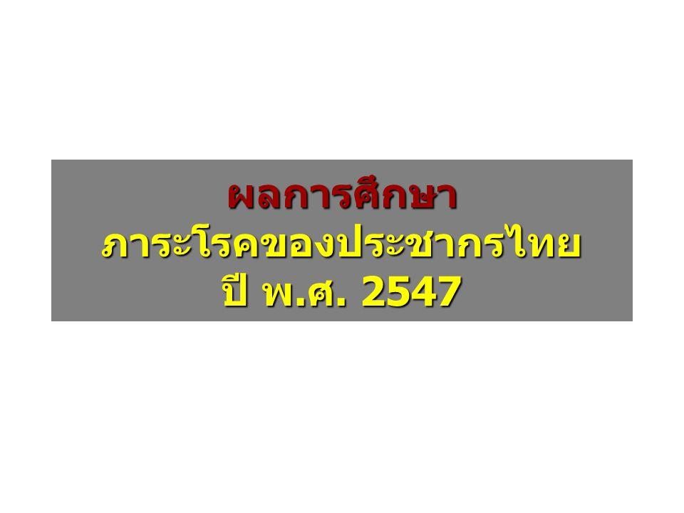 ผลการศึกษา ภาระโรคของประชากรไทย ปี พ.ศ. 2547