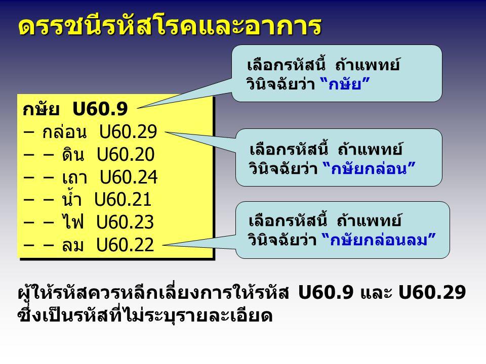 ดรรชนีรหัสโรคและอาการ ดรรชนีรหัสโรคและอาการ กษัย U60.9 − กล่อน U60.29 − − ดิน U60.20 − − เถา U60.24 − − น้ำ U60.21 − − ไฟ U60.23 − − ลม U60.22 เลือกรหัสนี้ ถ้าแพทย์ วินิจฉัยว่า กษัย เลือกรหัสนี้ ถ้าแพทย์ วินิจฉัยว่า กษัยกล่อน เลือกรหัสนี้ ถ้าแพทย์ วินิจฉัยว่า กษัยกล่อนลม ผู้ให้รหัสควรหลีกเลี่ยงการให้รหัส U60.9 และ U60.29 ซึ่งเป็นรหัสที่ไม่ระบุรายละเอียด