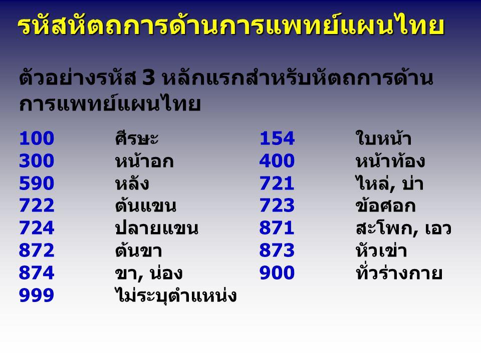 รหัสหัตถการด้านการแพทย์แผนไทย รหัสหัตถการด้านการแพทย์แผนไทย ตัวอย่างรหัส 3 หลักแรกสำหรับหัตถการด้าน การแพทย์แผนไทย 100ศีรษะ154ใบหน้า 300หน้าอก400หน้าท้อง 590หลัง721ไหล่, บ่า 722ต้นแขน723ข้อศอก 724ปลายแขน871สะโพก, เอว 872ต้นขา873หัวเข่า 874ขา, น่อง900ทั่วร่างกาย 999ไม่ระบุตำแหน่ง