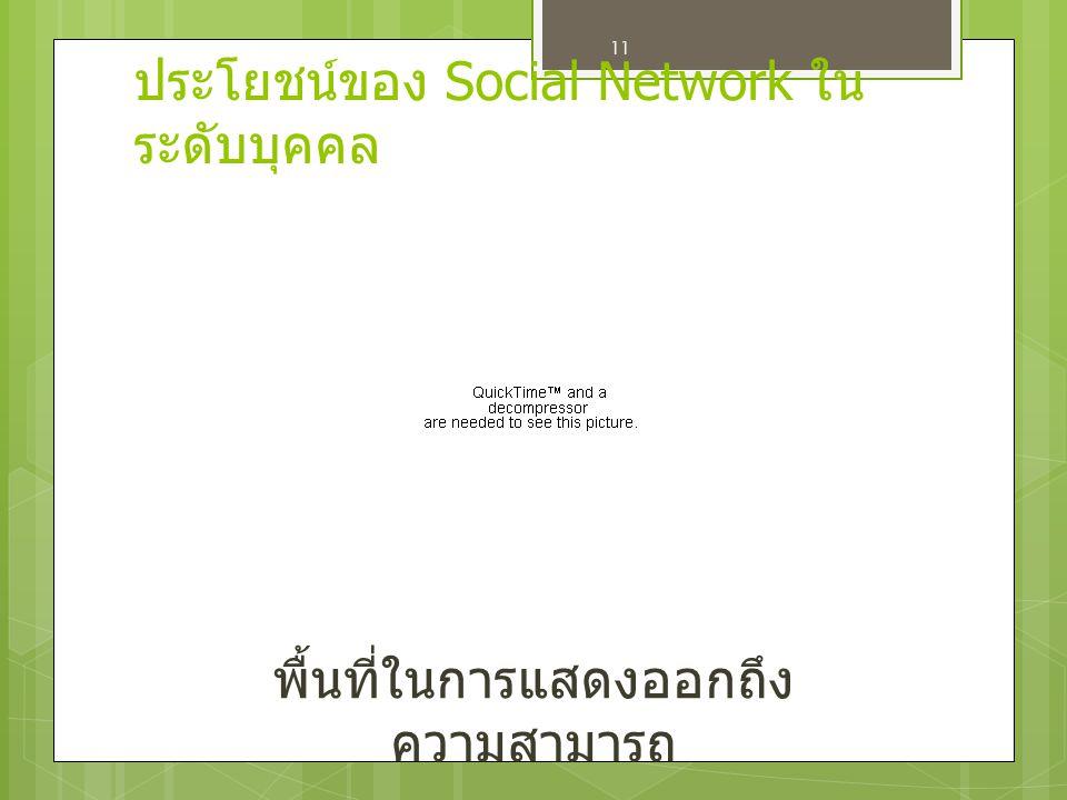 11 ประโยชน์ของ Social Network ใน ระดับบุคคล พื้นที่ในการแสดงออกถึง ความสามารถ