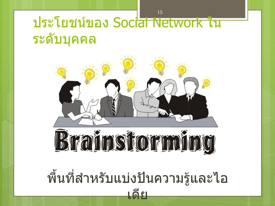 15 พื้นที่สำหรับแบ่งปันความรู้และไอ เดีย ประโยชน์ของ Social Network ใน ระดับบุคคล