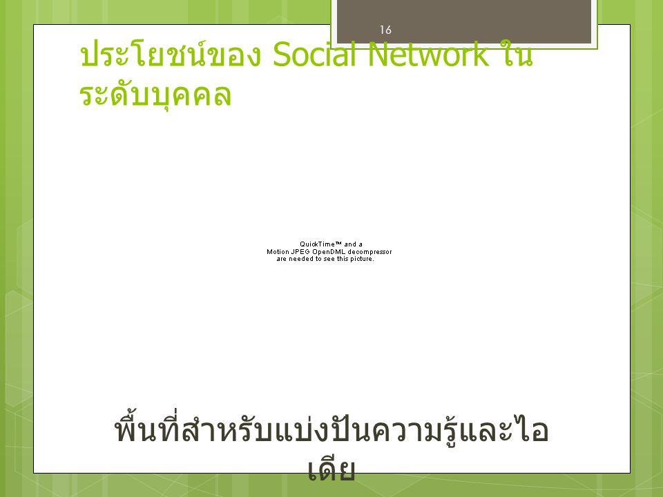 16 พื้นที่สำหรับแบ่งปันความรู้และไอ เดีย ประโยชน์ของ Social Network ใน ระดับบุคคล