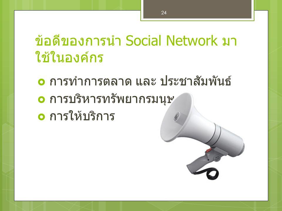24 ข้อดีของการนำ Social Network มา ใช้ในองค์กร  การทำการตลาด และ ประชาสัมพันธ์  การบริหารทรัพยากรมนุษย์  การให้บริการ