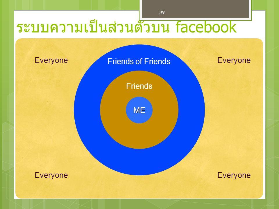 39 F ME Friends Friends of Friends Everyone ระบบความเป็นส่วนตัวบน facebook