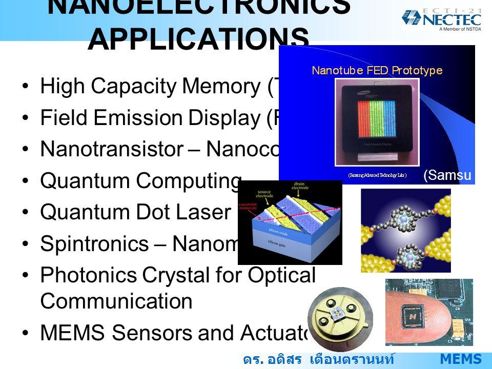 ดร. อดิสร เตือนตรานนท์ MEMS LAB@NECTEC NANOELECTRONICS APPLICATIONS •High Capacity Memory (Tbit/in 2 ) •Field Emission Display (FED) Devices •Nanotran