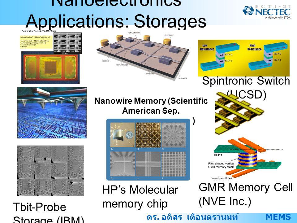 ดร. อดิสร เตือนตรานนท์ MEMS LAB@NECTEC Nanoelectronics Applications: Storages Tbit-Probe Storage (IBM) Nanowire Memory (Scientific American Sep. 2001/