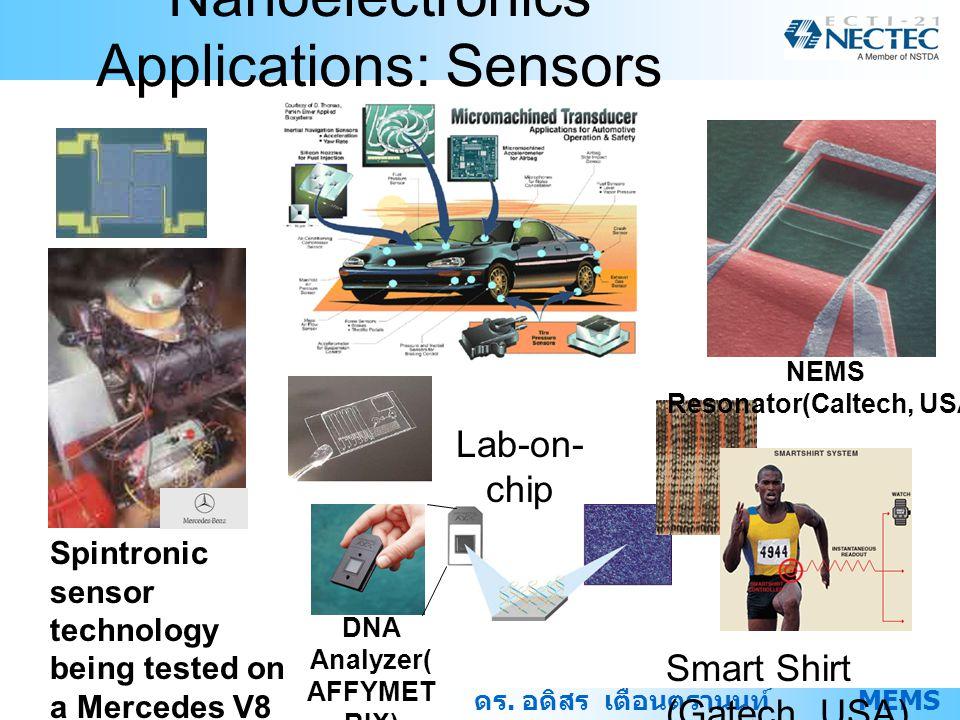 ดร. อดิสร เตือนตรานนท์ MEMS LAB@NECTEC Spintronic sensor technology being tested on a Mercedes V8 engine at Oxford Nanoelectronics Applications: Senso